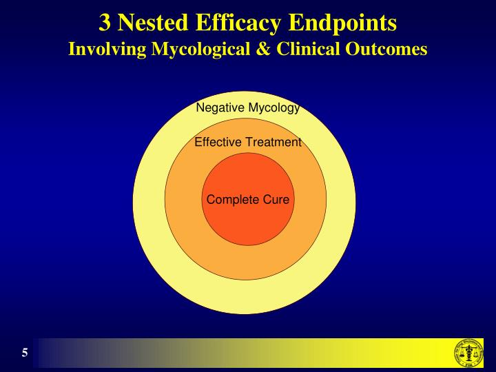 3 Nested Efficacy Endpoints