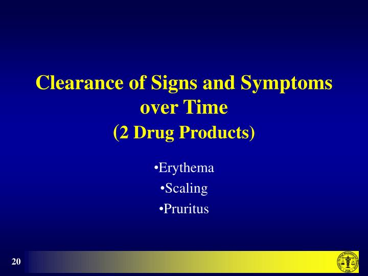 Clearance of Signs and Symptoms over Time