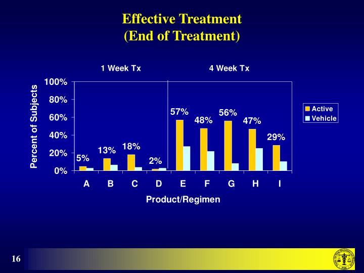 Effective Treatment