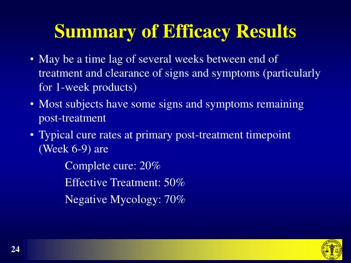 Summary of Efficacy Results