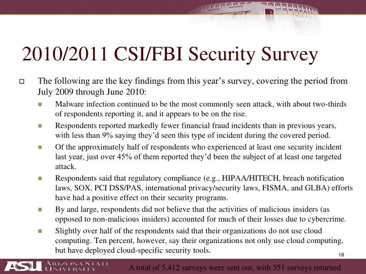 2010/2011 CSI/FBI Security Survey