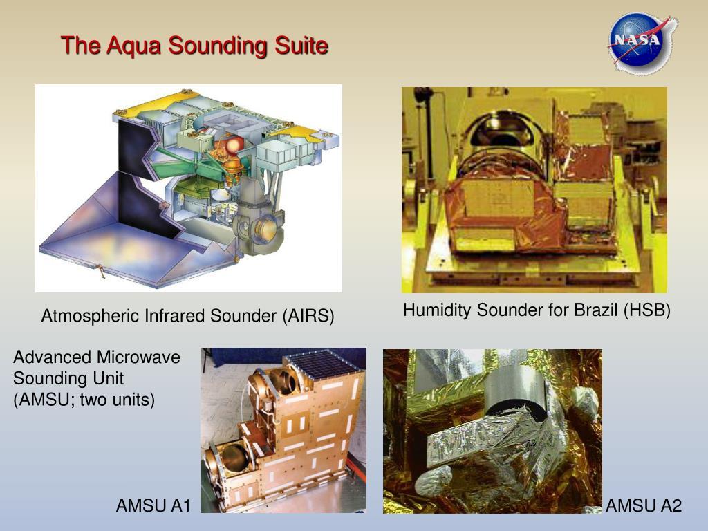 The Aqua Sounding Suite