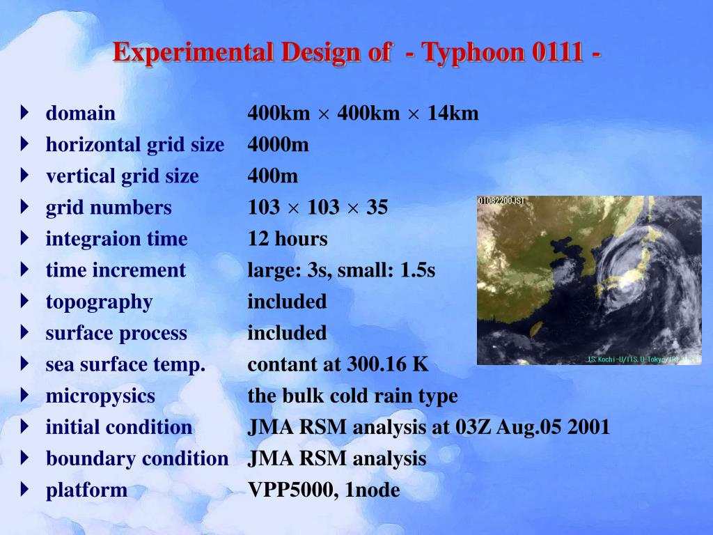 Experimental Design of  - Typhoon 0111 -