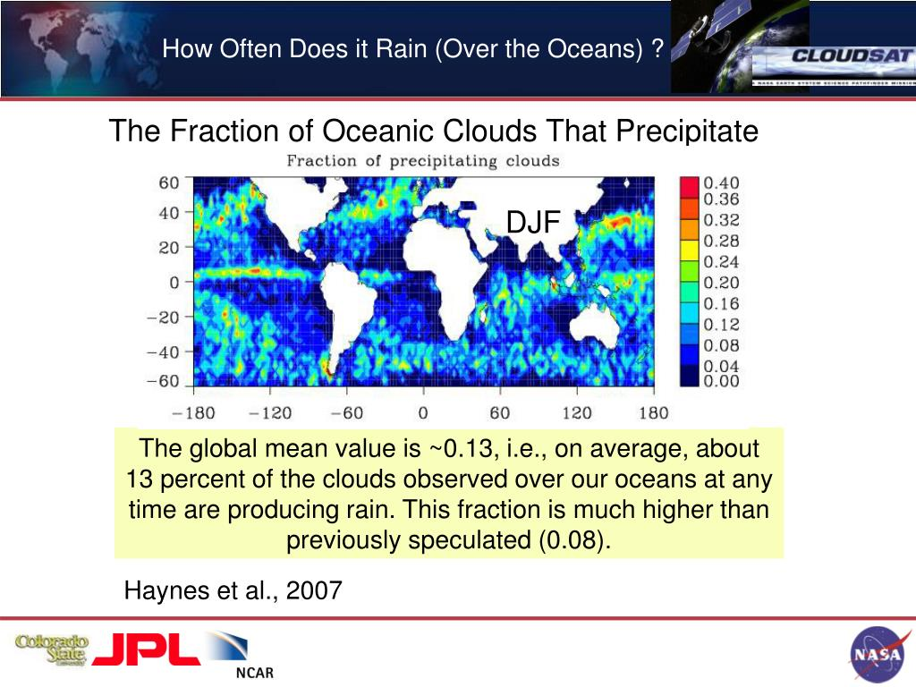 How Often Does it Rain (Over the Oceans) ?
