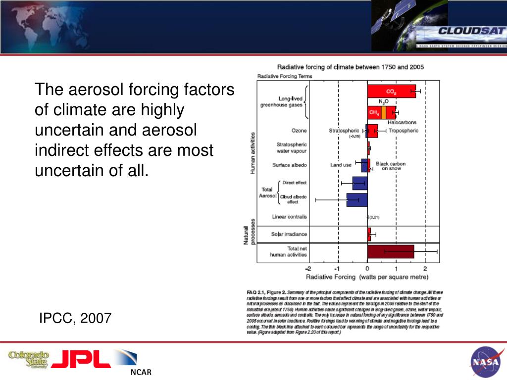 The aerosol forcing factors