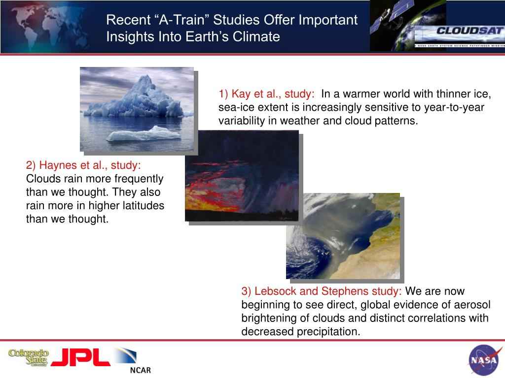 """Recent """"A-Train"""" Studies Offer Important Insights Into Earth's Climate"""