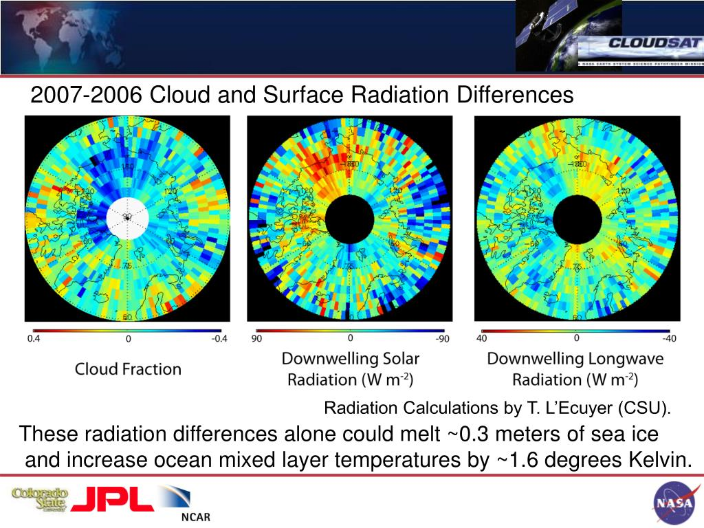2007-2006 Cloud and Surface Radiation Differences