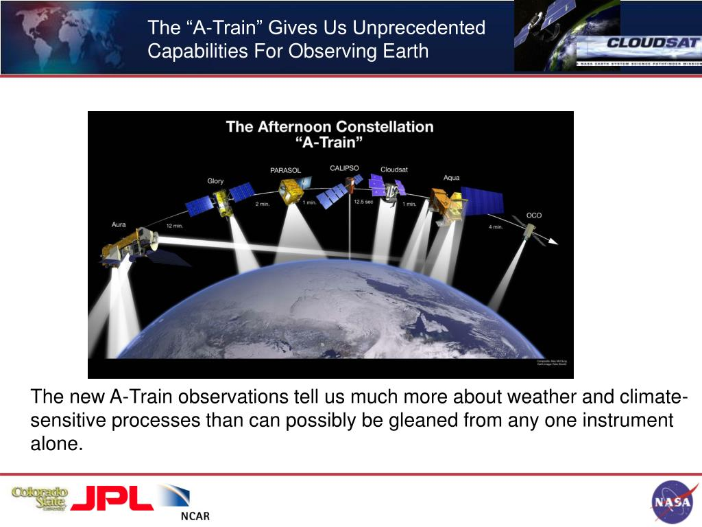 "The ""A-Train"" Gives Us Unprecedented Capabilities For Observing Earth"