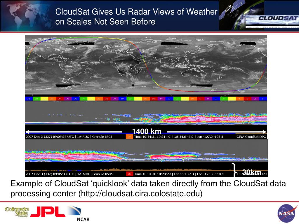 CloudSat Gives Us Radar Views of Weather