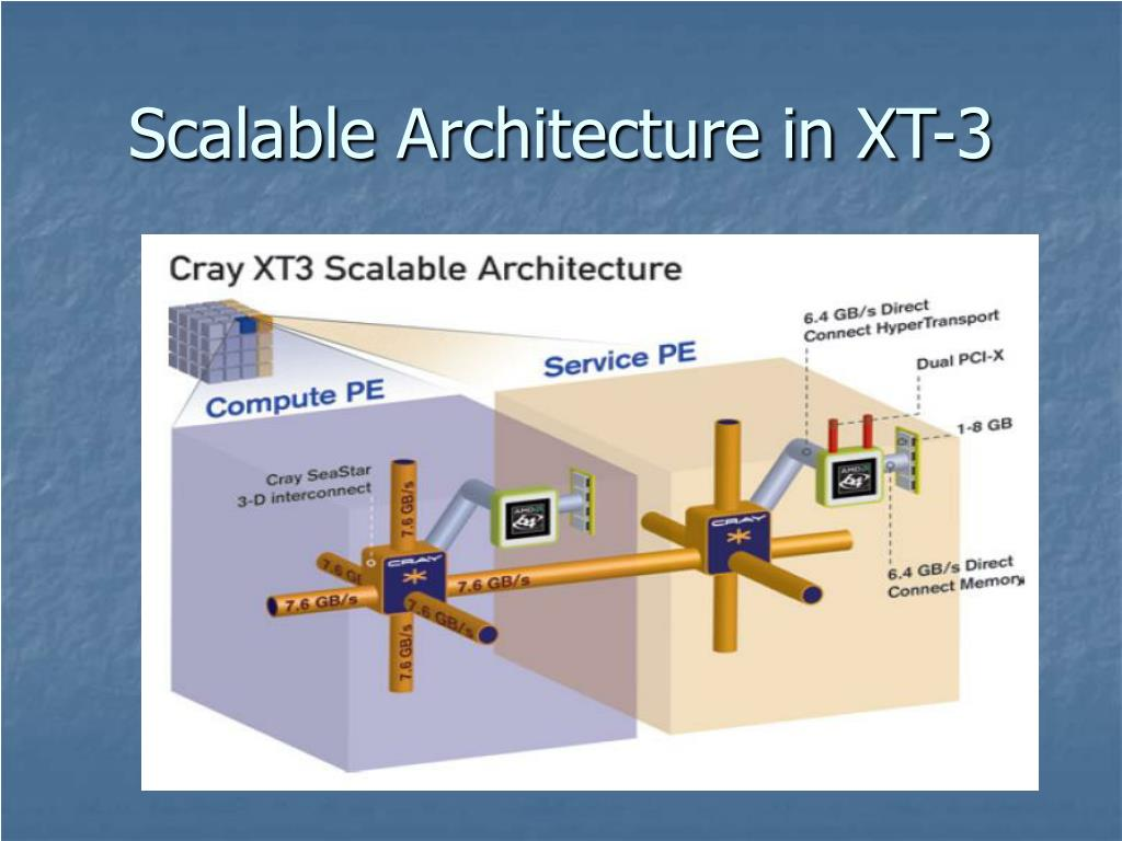 Scalable Architecture in XT-3