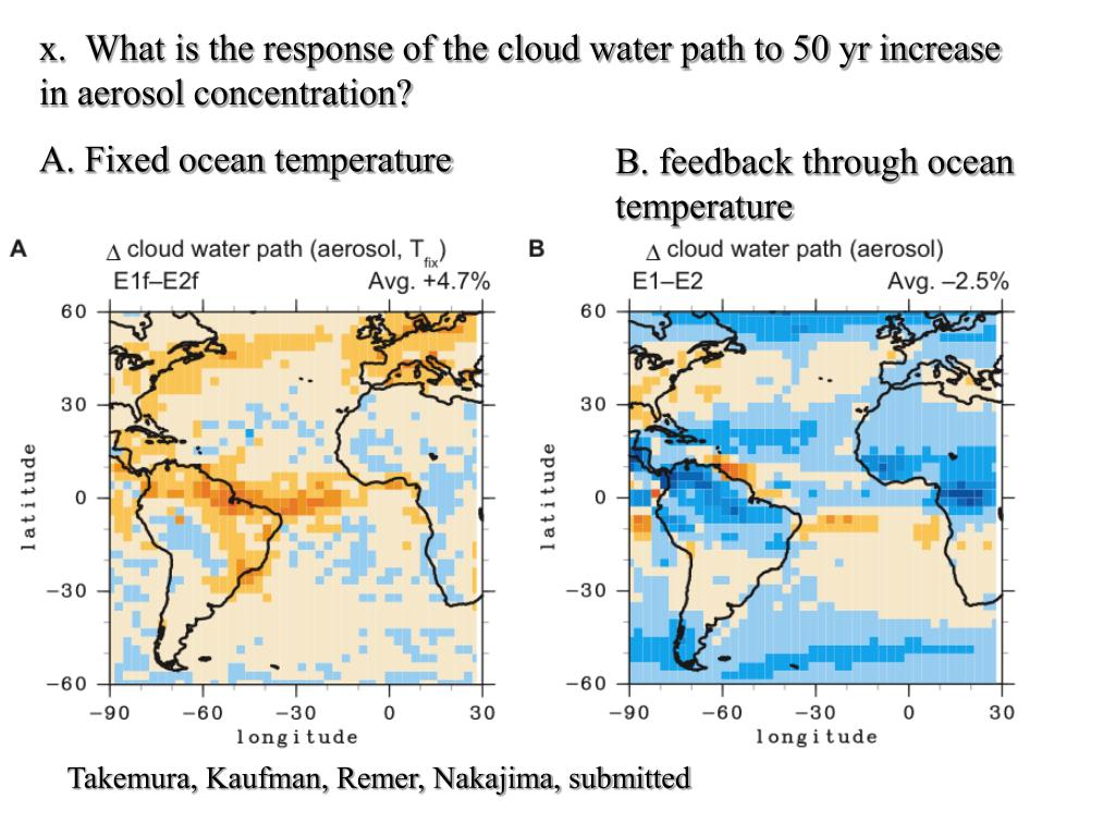 x.  What is the response of the cloud water path to 50 yr increase in aerosol concentration?