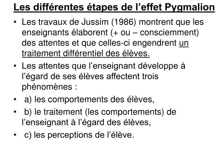 Les différentes étapes de l'effet Pygmalion
