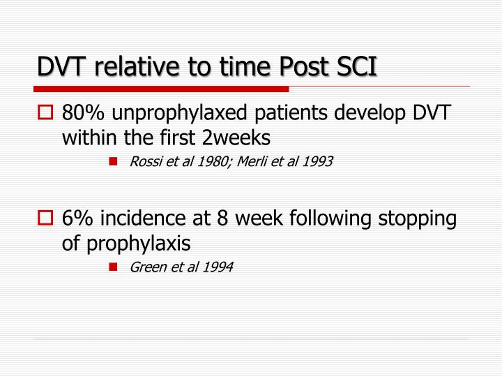 DVT relative to time Post SCI