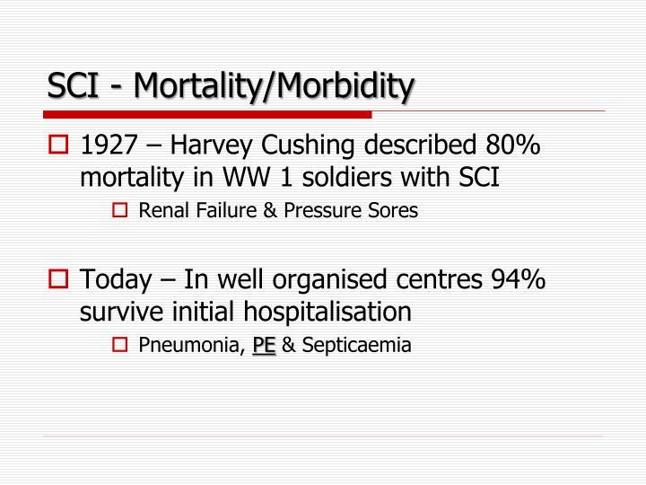 SCI - Mortality/Morbidity