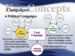 campaigns10