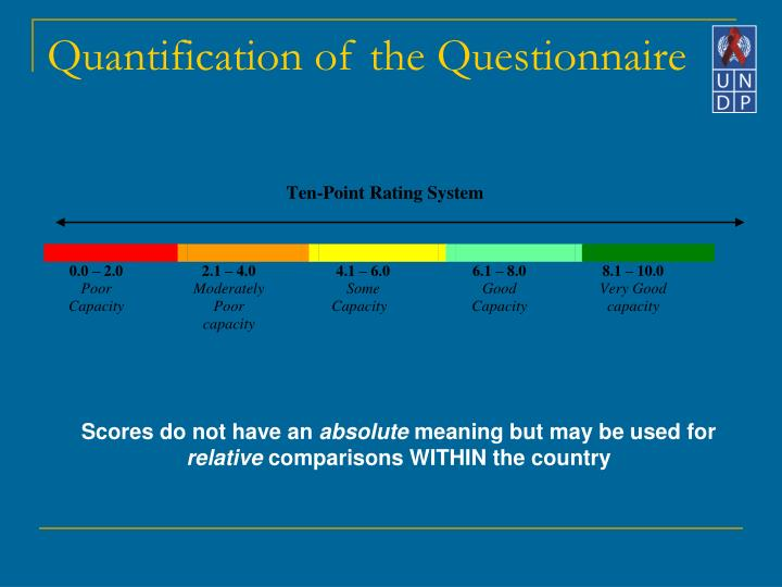 Quantification of the Questionnaire
