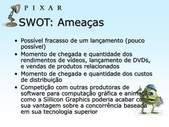 SWOT: Ameaças