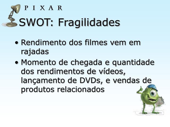 SWOT: Fragilidades