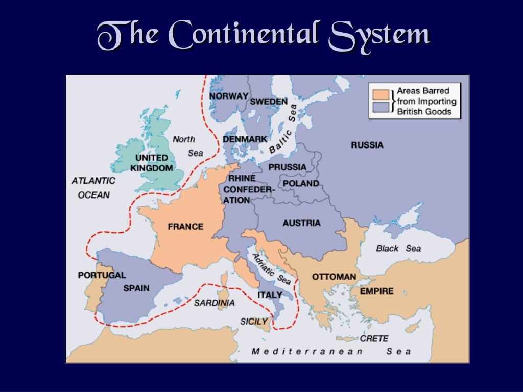 The Continental System