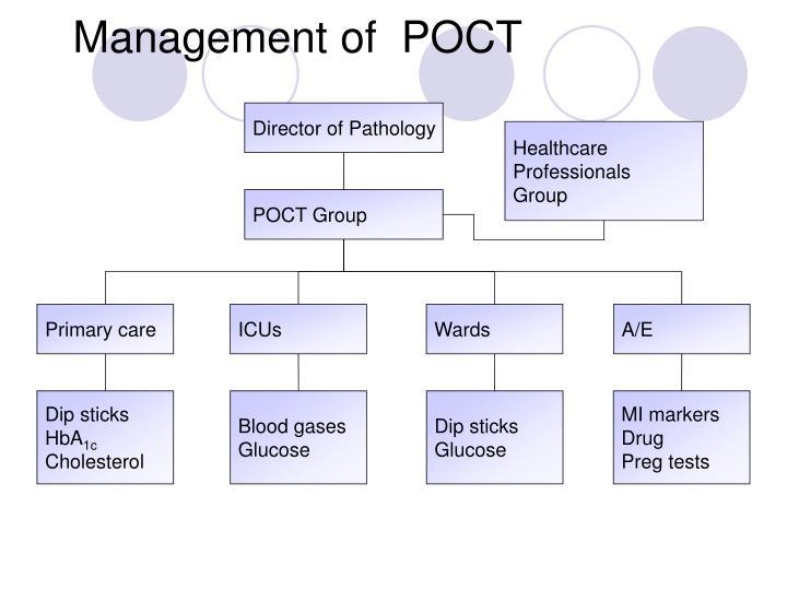 Management of  POCT