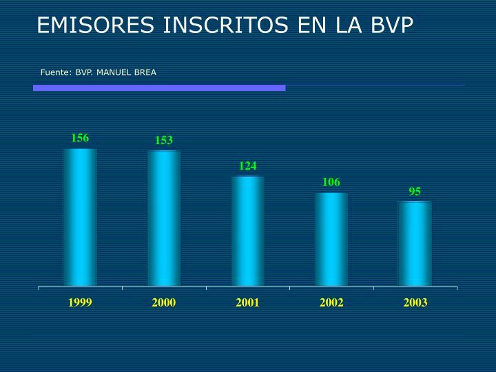 EMISORES INSCRITOS EN LA BVP