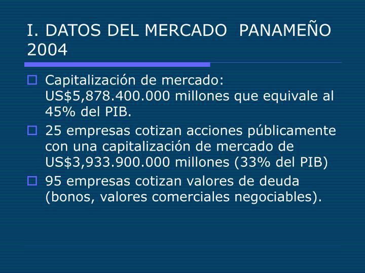 I. DATOS DEL MERCADO  PANAMEÑO