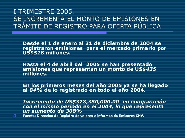 I TRIMESTRE 2005.