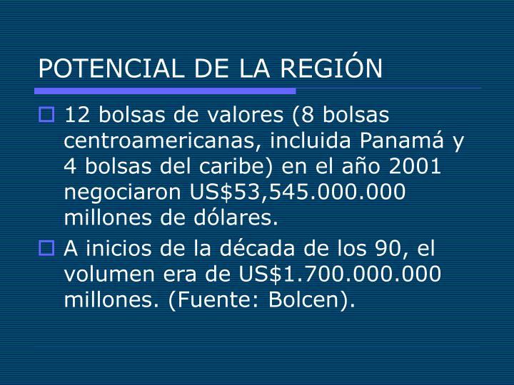 POTENCIAL DE LA REGIÓN