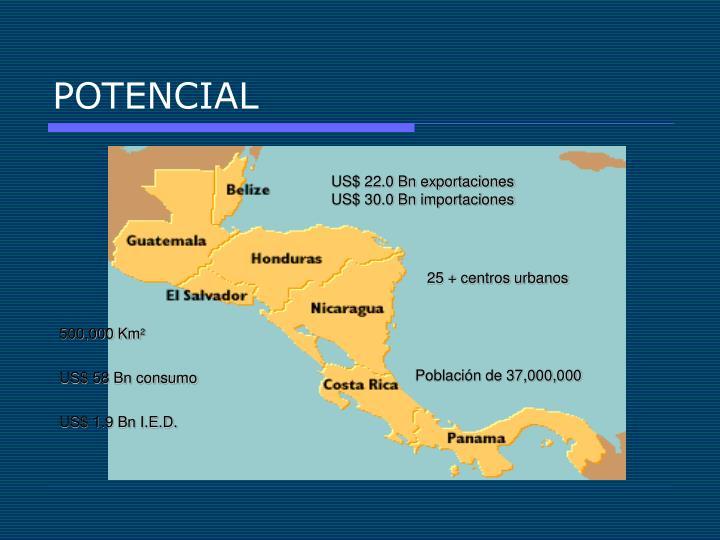 US$ 22.0 Bn exportaciones