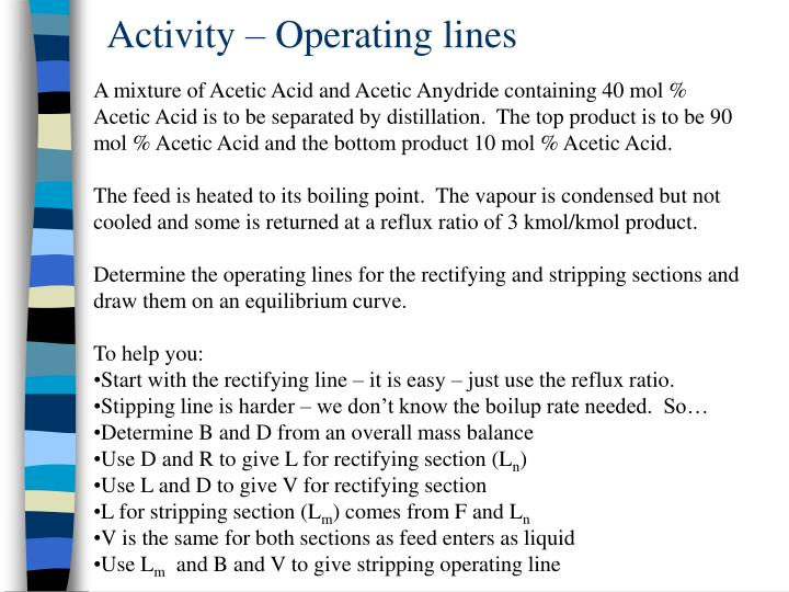 Activity – Operating lines