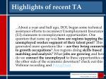 highlights of recent ta