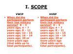 i scope12