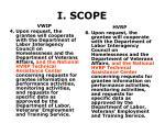 i scope15