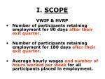i scope5