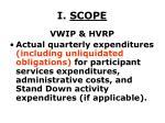 i scope6