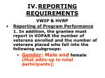 iv reporting requirements28