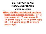 iv reporting requirements31