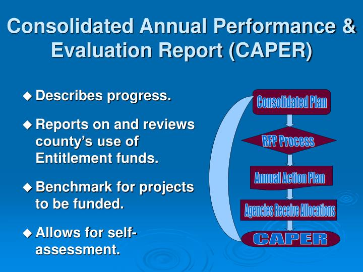 Consolidated Annual Performance & Evaluation Report (CAPER)