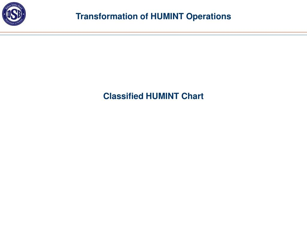 Transformation of HUMINT Operations