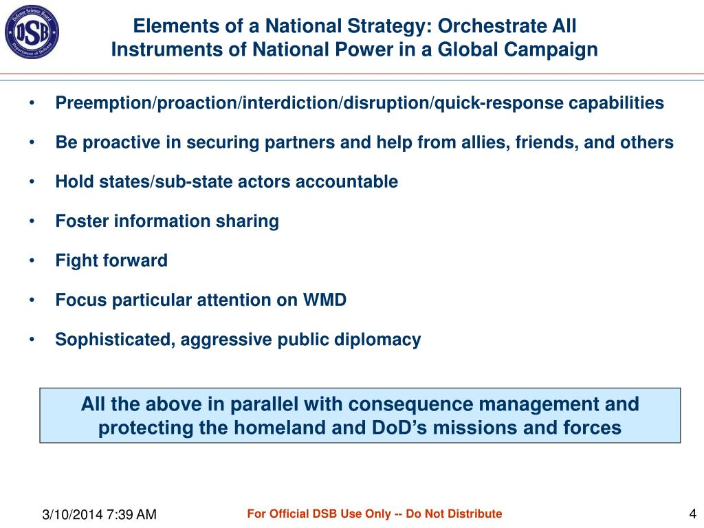 Elements of a National Strategy: Orchestrate All Instruments of National Power in a Global Campaign
