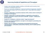 improving analytical capabilities and throughput