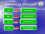 demanda de servicios