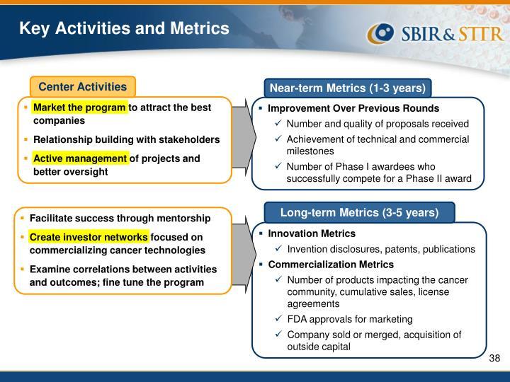 Key Activities and Metrics