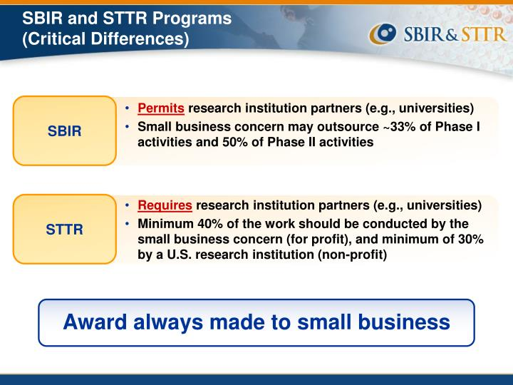 SBIR and STTR Programs
