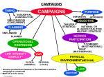 campaigns62
