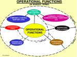 operational functions in generic terms