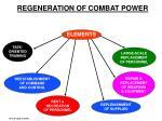 regeneration of combat power