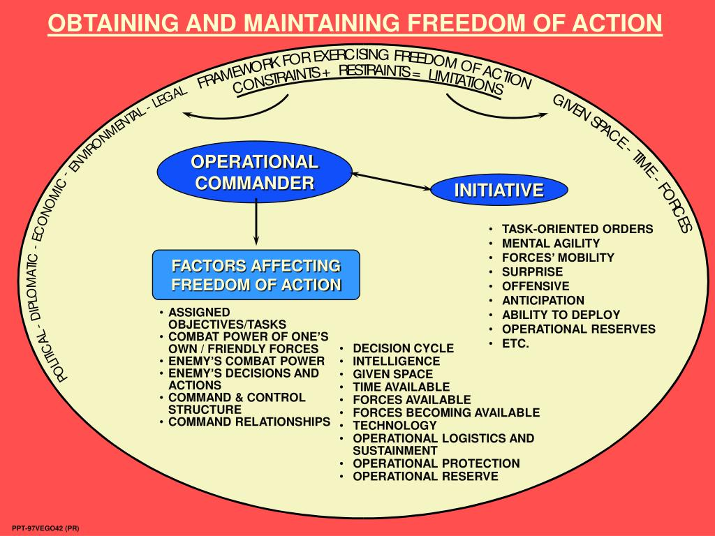 OBTAINING AND MAINTAINING FREEDOM OF ACTION