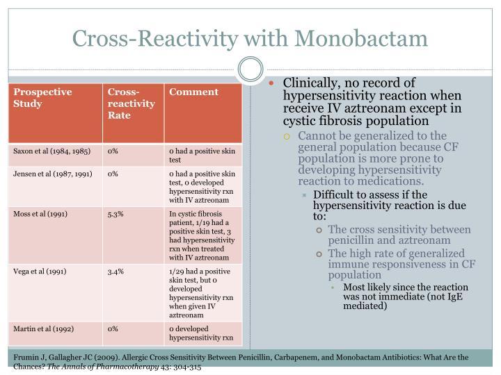 Azithromycin 250 mg oral tablet 6 u2