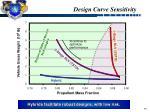 design curve sensitivity